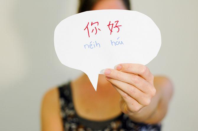 Olá em chinês